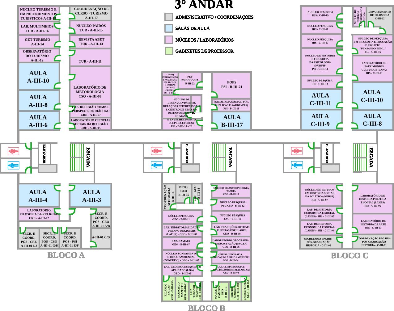ICH 3o ANDAR - site
