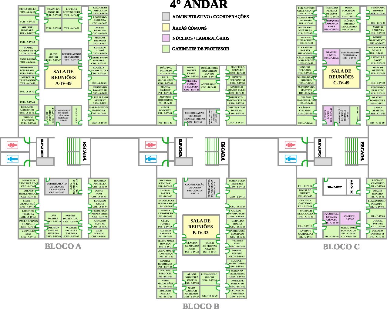 ICH 4o ANDAR - site