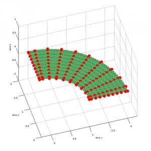 Exemplo de domínio paramétrico.