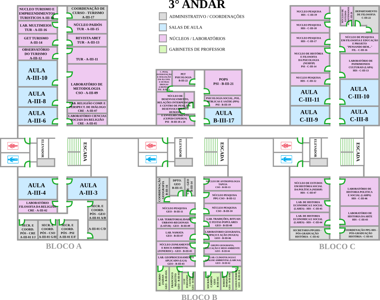ICH-3o-ANDAR-site