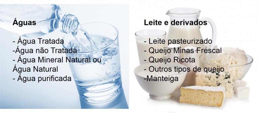 água leite e derivados LAAA