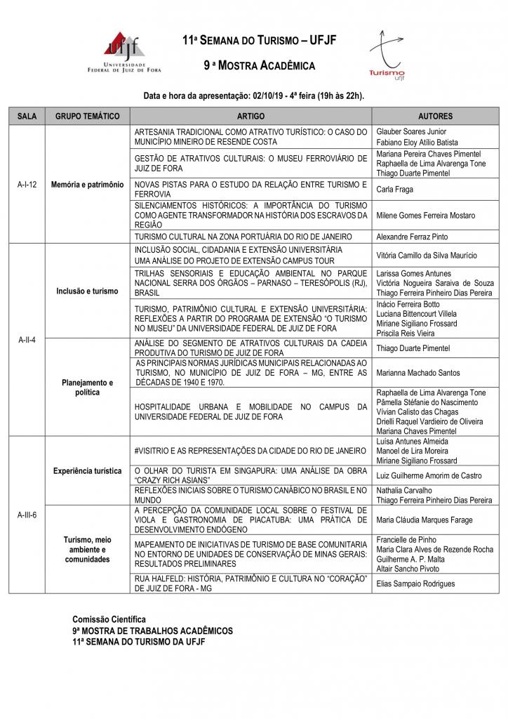 Listagem aprovados 9ª Mostra Acadêmica-1
